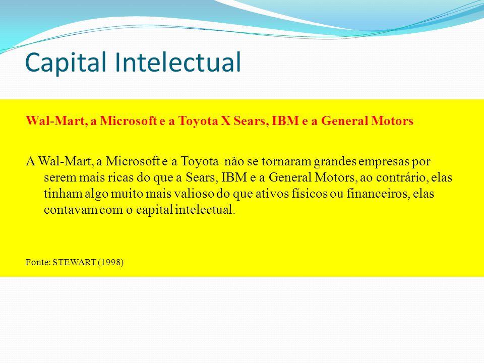 Wal-Mart, a Microsoft e a Toyota X Sears, IBM e a General Motors A Wal-Mart, a Microsoft e a Toyota não se tornaram grandes empresas por serem mais ricas do que a Sears, IBM e a General Motors, ao contrário, elas tinham algo muito mais valioso do que ativos físicos ou financeiros, elas contavam com o capital intelectual.
