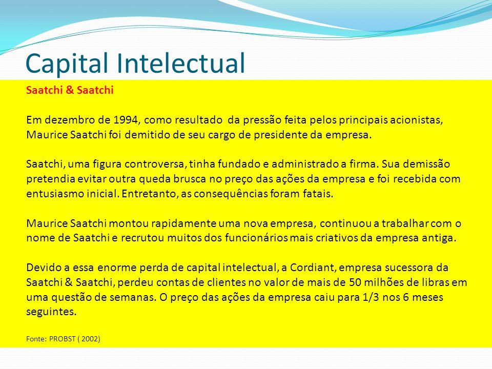 Capital Intelectual Saatchi & Saatchi Em dezembro de 1994, como resultado da pressão feita pelos principais acionistas, Maurice Saatchi foi demitido de seu cargo de presidente da empresa.