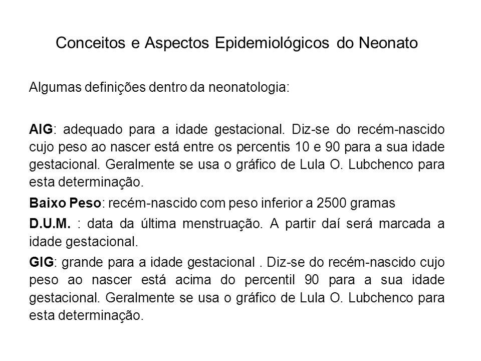 Conceitos e Aspectos Epidemiológicos do Neonato Algumas definições dentro da neonatologia: AIG: adequado para a idade gestacional. Diz-se do recém-nas