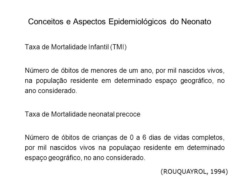 Conceitos e Aspectos Epidemiológicos do Neonato Taxa de Mortalidade Infantil (TMI) Número de óbitos de menores de um ano, por mil nascidos vivos, na p