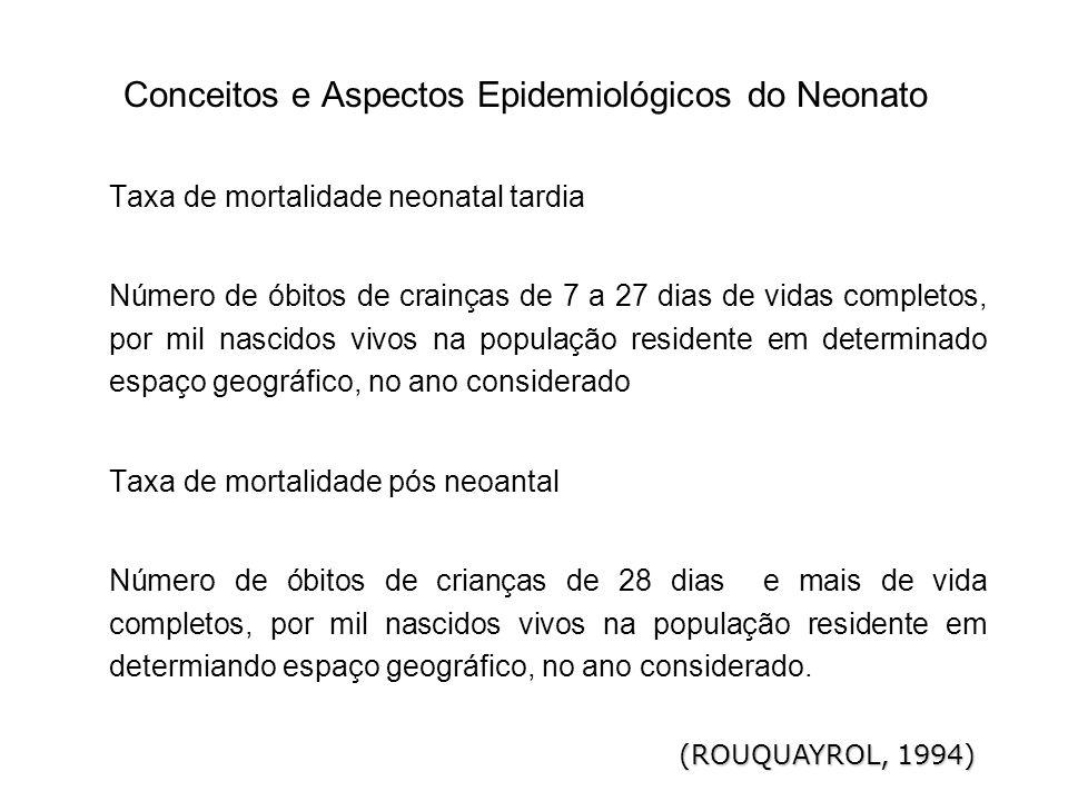 Conceitos e Aspectos Epidemiológicos do Neonato Taxa de mortalidade neonatal tardia Número de óbitos de crainças de 7 a 27 dias de vidas completos, po