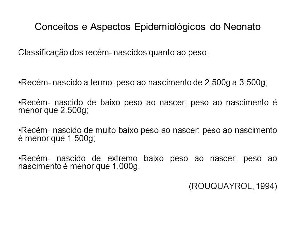 Conceitos e Aspectos Epidemiológicos do Neonato Classificação dos recém- nascidos quanto ao peso: Recém- nascido a termo: peso ao nascimento de 2.500g