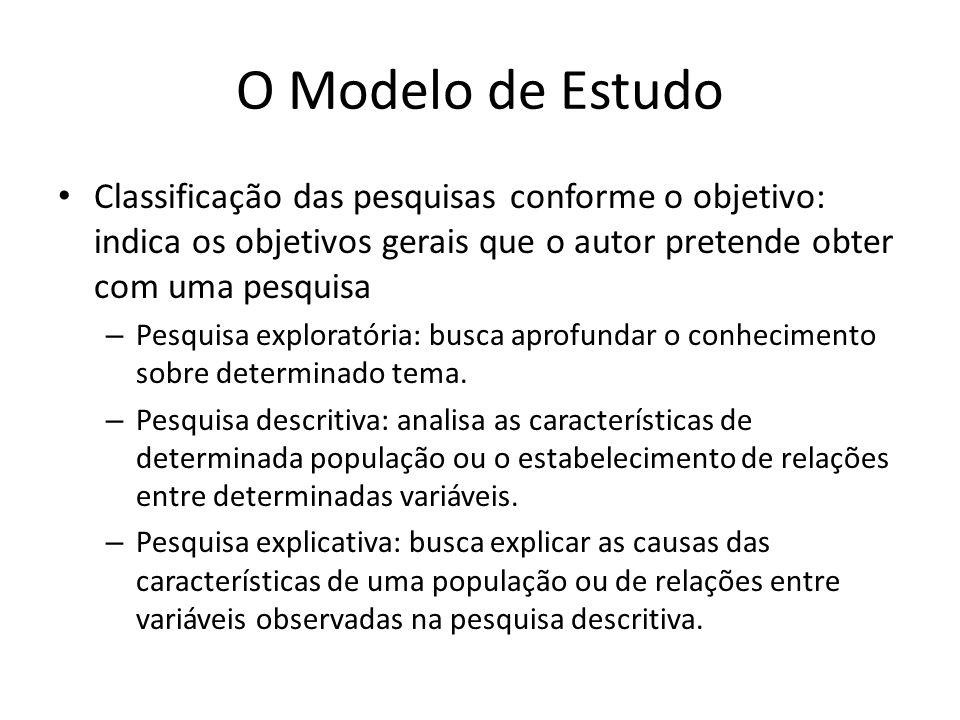 O Modelo de Estudo Classificação das pesquisas conforme o objetivo: indica os objetivos gerais que o autor pretende obter com uma pesquisa – Pesquisa