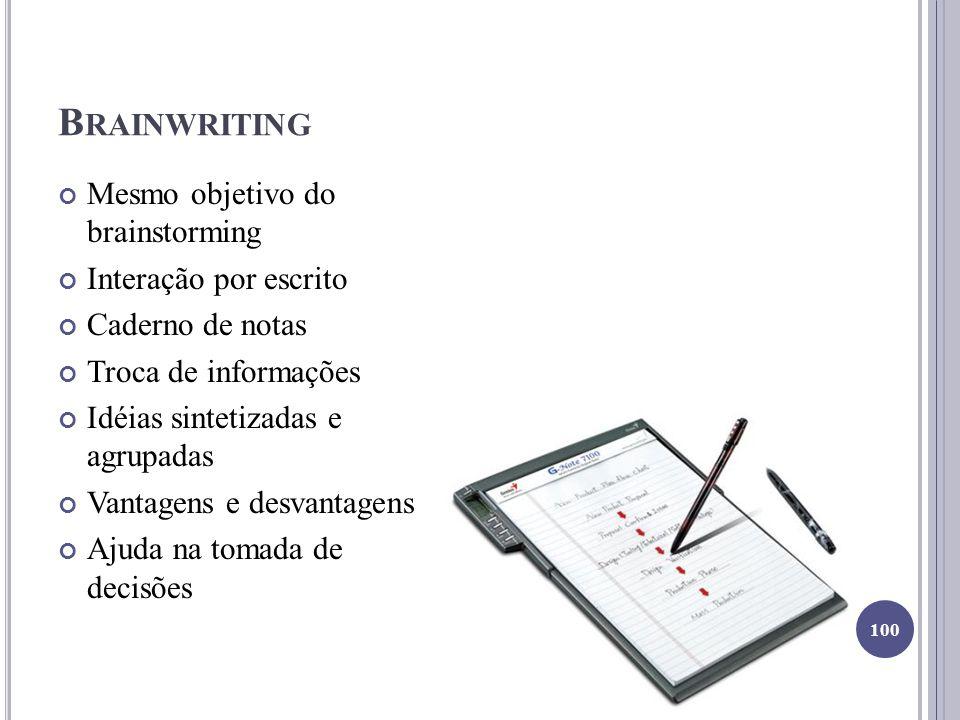 B RAINWRITING Mesmo objetivo do brainstorming Interação por escrito Caderno de notas Troca de informações Idéias sintetizadas e agrupadas Vantagens e