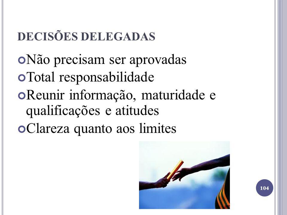 DECISÕES DELEGADAS Não precisam ser aprovadas Total responsabilidade Reunir informação, maturidade e qualificações e atitudes Clareza quanto aos limit