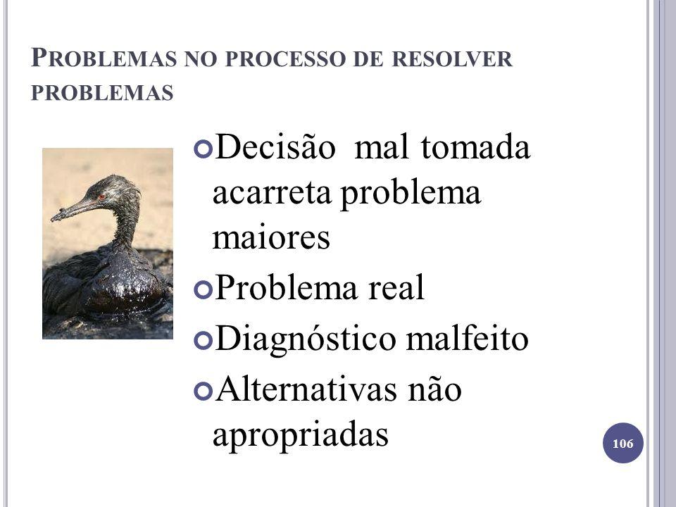 P ROBLEMAS NO PROCESSO DE RESOLVER PROBLEMAS Decisão mal tomada acarreta problema maiores Problema real Diagnóstico malfeito Alternativas não apropriadas 106