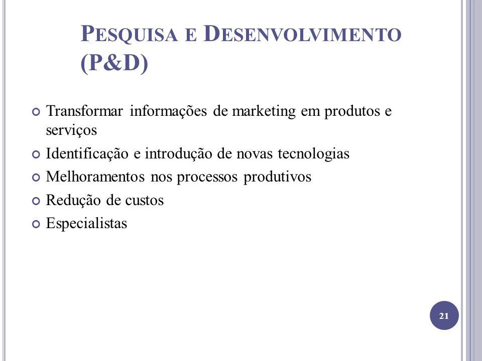 P ESQUISA E D ESENVOLVIMENTO (P&D) Transformar informações de marketing em produtos e serviços Identificação e introdução de novas tecnologias Melhoramentos nos processos produtivos Redução de custos Especialistas 21