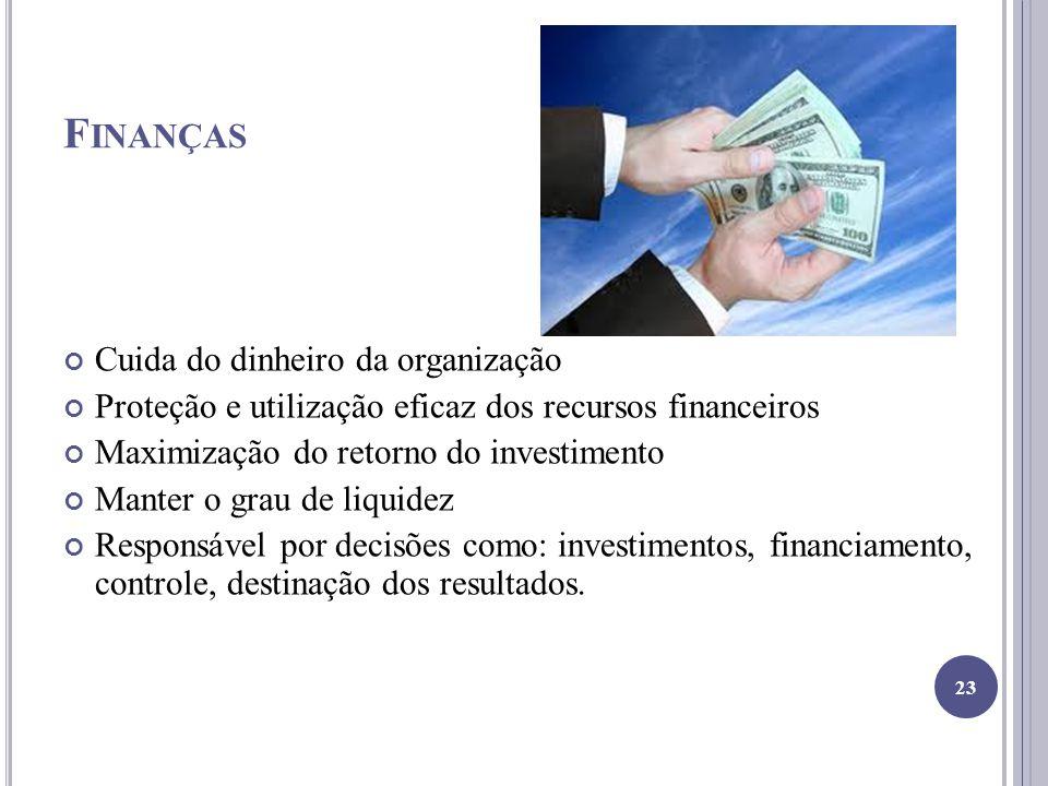F INANÇAS Cuida do dinheiro da organização Proteção e utilização eficaz dos recursos financeiros Maximização do retorno do investimento Manter o grau de liquidez Responsável por decisões como: investimentos, financiamento, controle, destinação dos resultados.