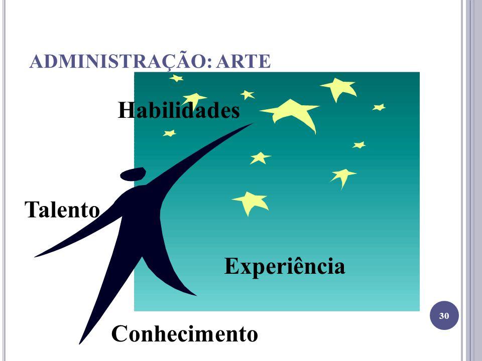 ADMINISTRAÇÃO: ARTE Habilidades Conhecimento Experiência Talento 30