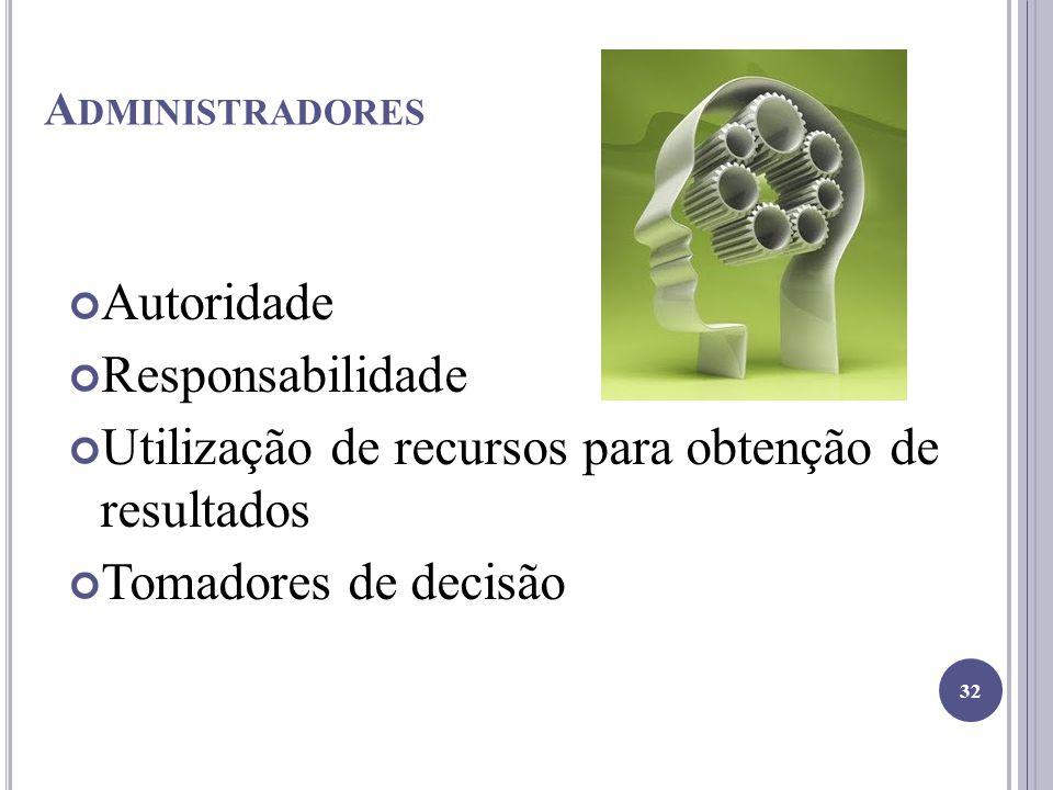 A DMINISTRADORES Autoridade Responsabilidade Utilização de recursos para obtenção de resultados Tomadores de decisão 32