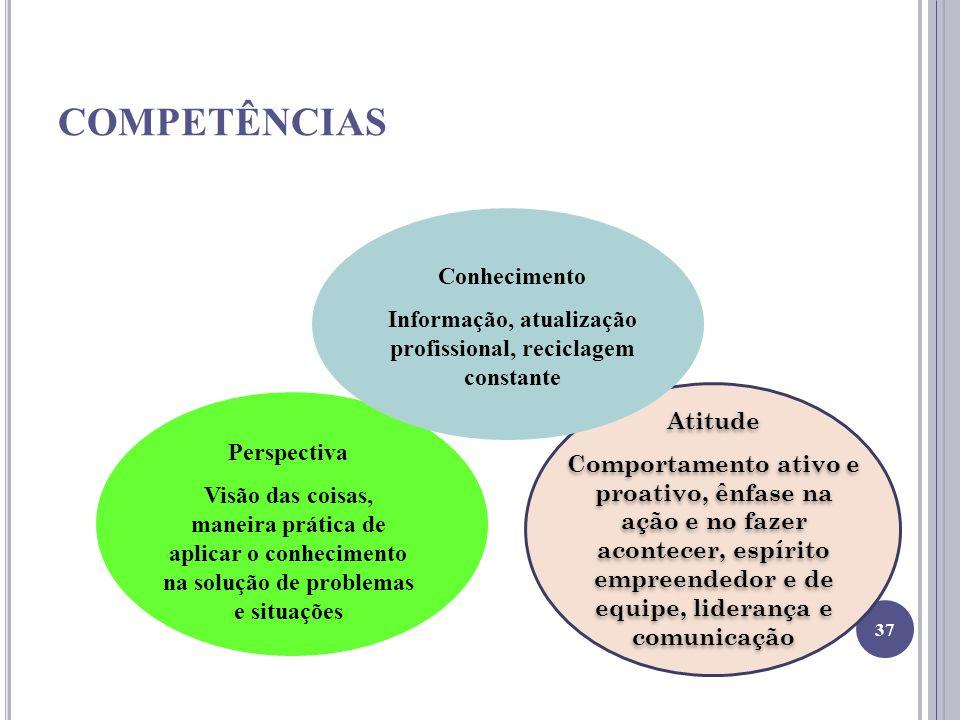COMPETÊNCIAS Perspectiva Visão das coisas, maneira prática de aplicar o conhecimento na solução de problemas e situações Conhecimento Informação, atualização profissional, reciclagem constante 37 Atitude Comportamento ativo e proativo, ênfase na ação e no fazer acontecer, espírito empreendedor e de equipe, liderança e comunicação Atitude Comportamento ativo e proativo, ênfase na ação e no fazer acontecer, espírito empreendedor e de equipe, liderança e comunicação