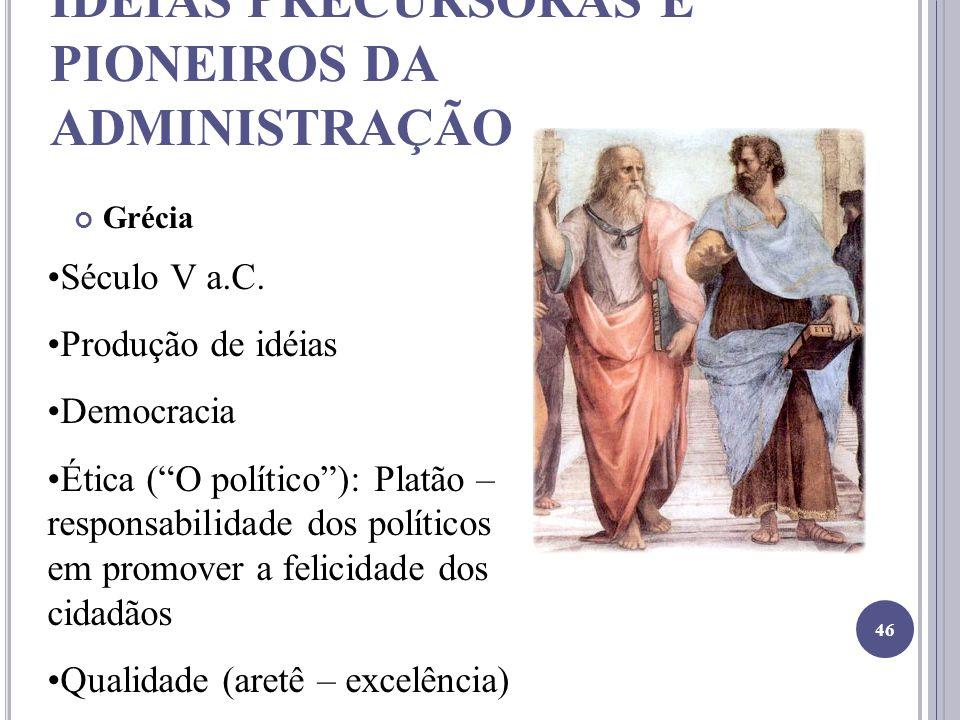 IDÉIAS PRECURSORAS E PIONEIROS DA ADMINISTRAÇÃO Grécia Século V a.C. Produção de idéias Democracia Ética (O político): Platão – responsabilidade dos p
