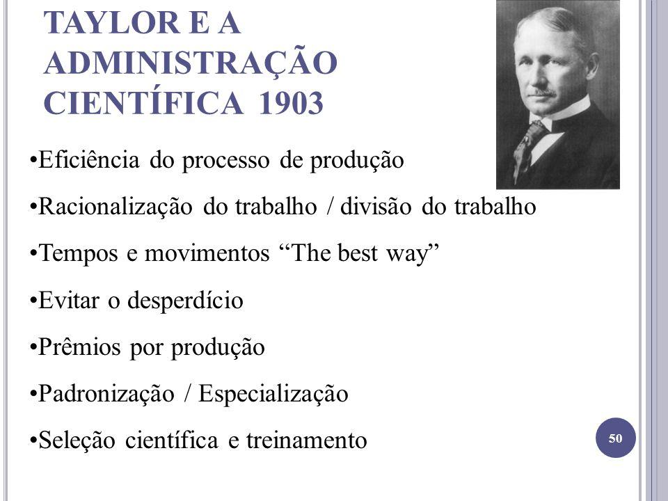 TAYLOR E A ADMINISTRAÇÃO CIENTÍFICA 1903 Eficiência do processo de produção Racionalização do trabalho / divisão do trabalho Tempos e movimentos The b