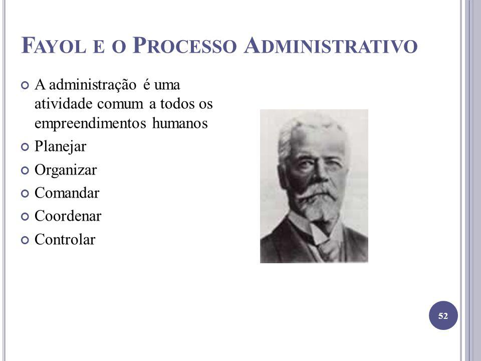 F AYOL E O P ROCESSO A DMINISTRATIVO A administração é uma atividade comum a todos os empreendimentos humanos Planejar Organizar Comandar Coordenar Controlar 52