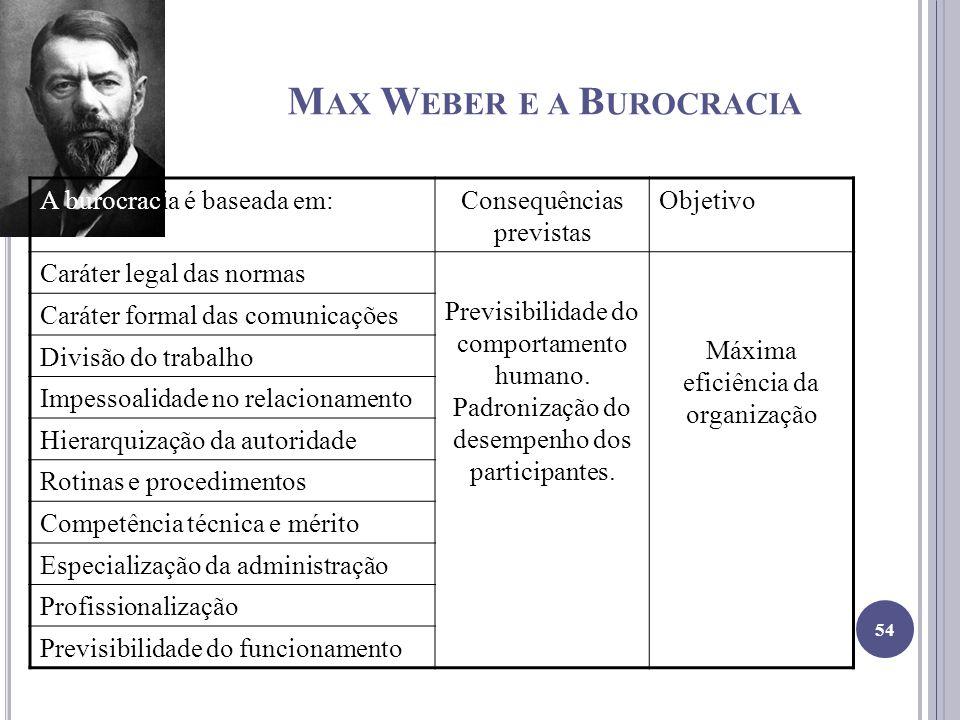 M AX W EBER E A B UROCRACIA A burocracia é baseada em:Consequências previstas Objetivo Caráter legal das normas Previsibilidade do comportamento humano.