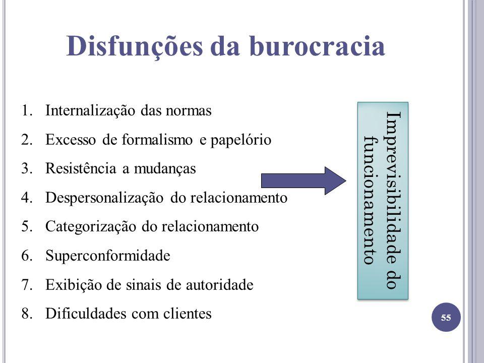 Disfunções da burocracia 1.Internalização das normas 2.Excesso de formalismo e papelório 3.Resistência a mudanças 4.Despersonalização do relacionament