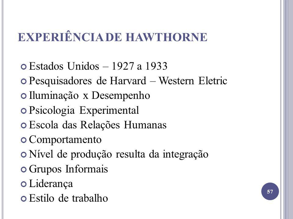 EXPERIÊNCIA DE HAWTHORNE Estados Unidos – 1927 a 1933 Pesquisadores de Harvard – Western Eletric Iluminação x Desempenho Psicologia Experimental Escol