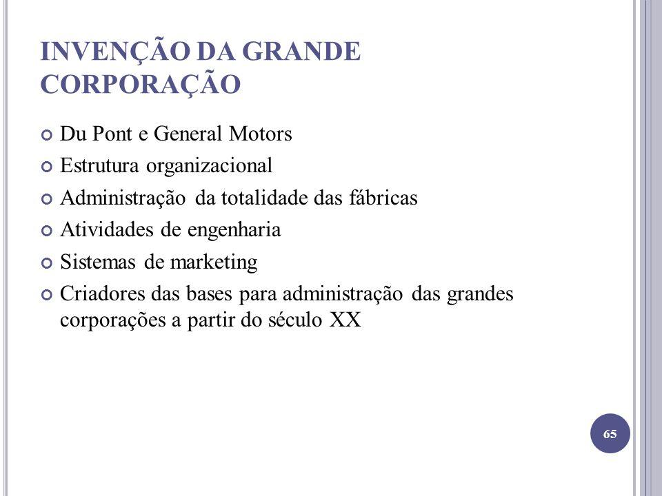 INVENÇÃO DA GRANDE CORPORAÇÃO Du Pont e General Motors Estrutura organizacional Administração da totalidade das fábricas Atividades de engenharia Sistemas de marketing Criadores das bases para administração das grandes corporações a partir do século XX 65