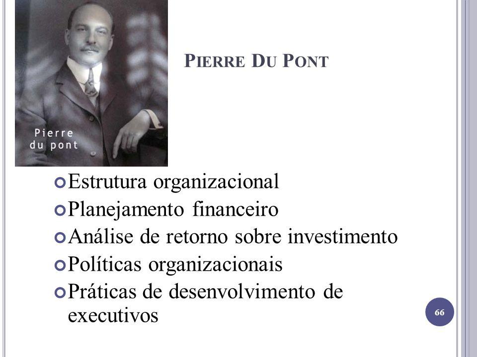 P IERRE D U P ONT Estrutura organizacional Planejamento financeiro Análise de retorno sobre investimento Políticas organizacionais Práticas de desenvolvimento de executivos 66