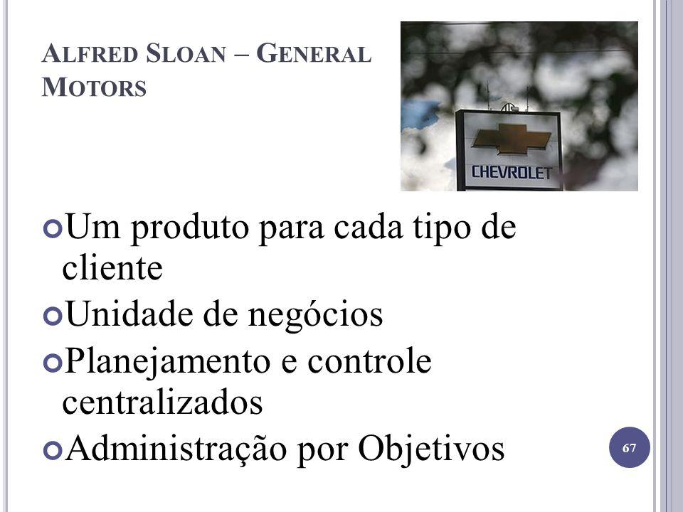 A LFRED S LOAN – G ENERAL M OTORS Um produto para cada tipo de cliente Unidade de negócios Planejamento e controle centralizados Administração por Objetivos 67
