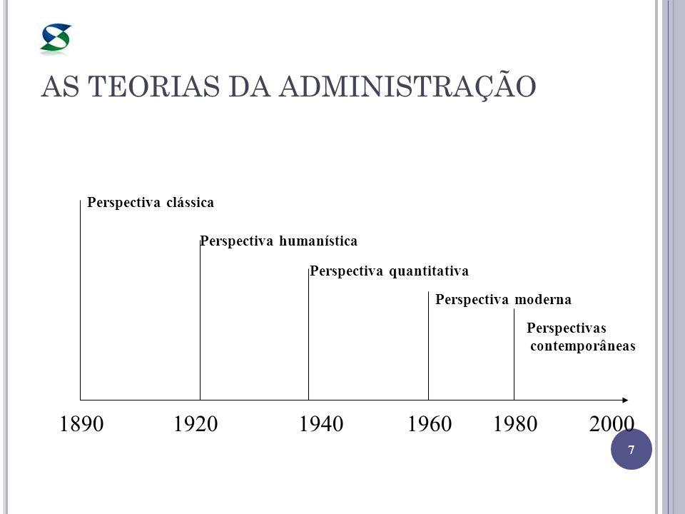AS TEORIAS DA ADMINISTRAÇÃO 7 Perspectiva clássica Perspectiva quantitativa Perspectiva humanística Perspectiva moderna Perspectivas contemporâneas 189019201940196019802000