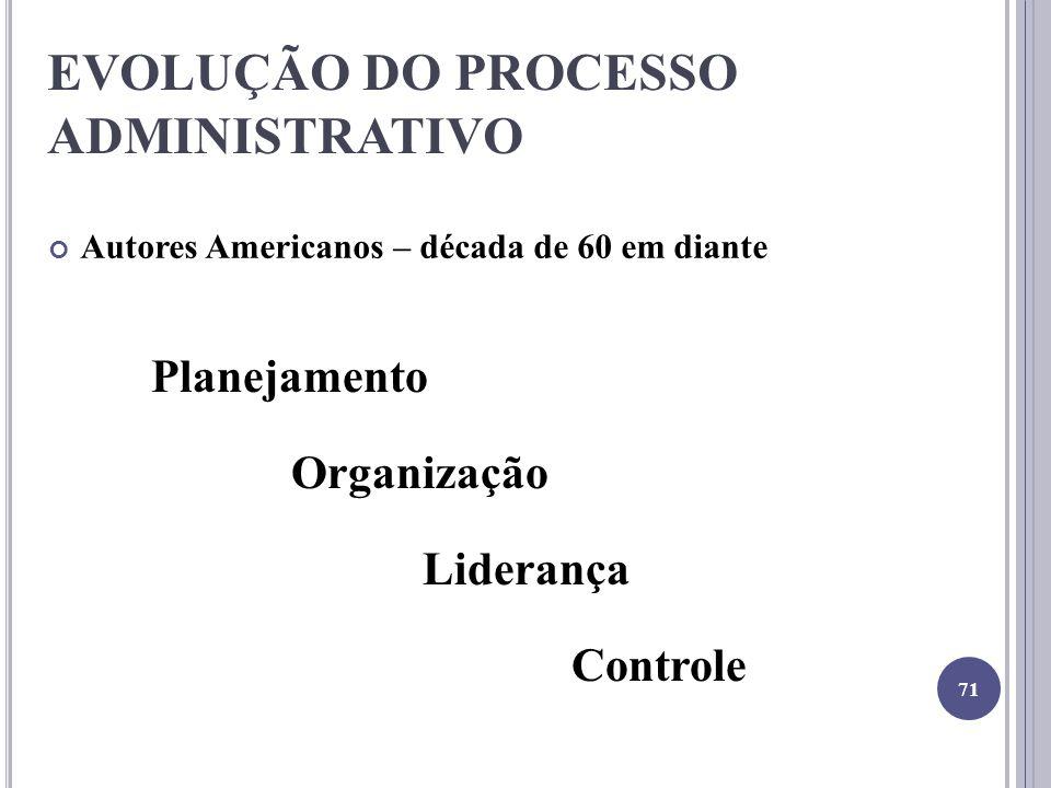 EVOLUÇÃO DO PROCESSO ADMINISTRATIVO Autores Americanos – década de 60 em diante Planejamento Organização Liderança Controle 71