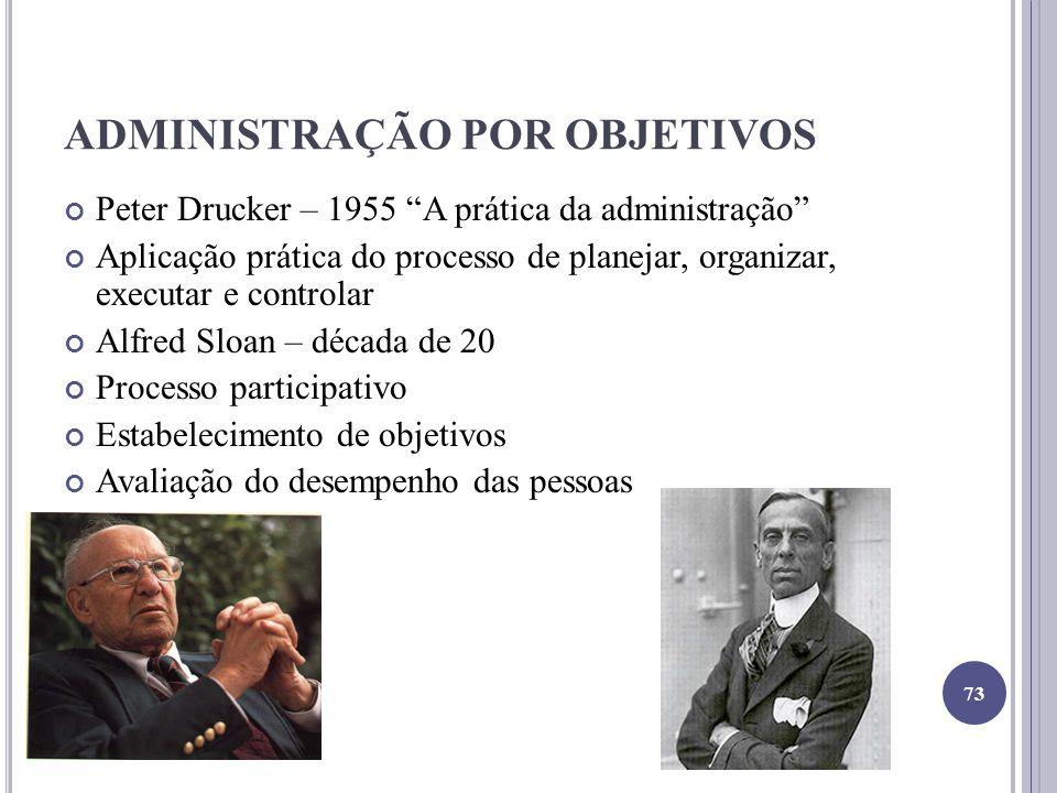 ADMINISTRAÇÃO POR OBJETIVOS Peter Drucker – 1955 A prática da administração Aplicação prática do processo de planejar, organizar, executar e controlar