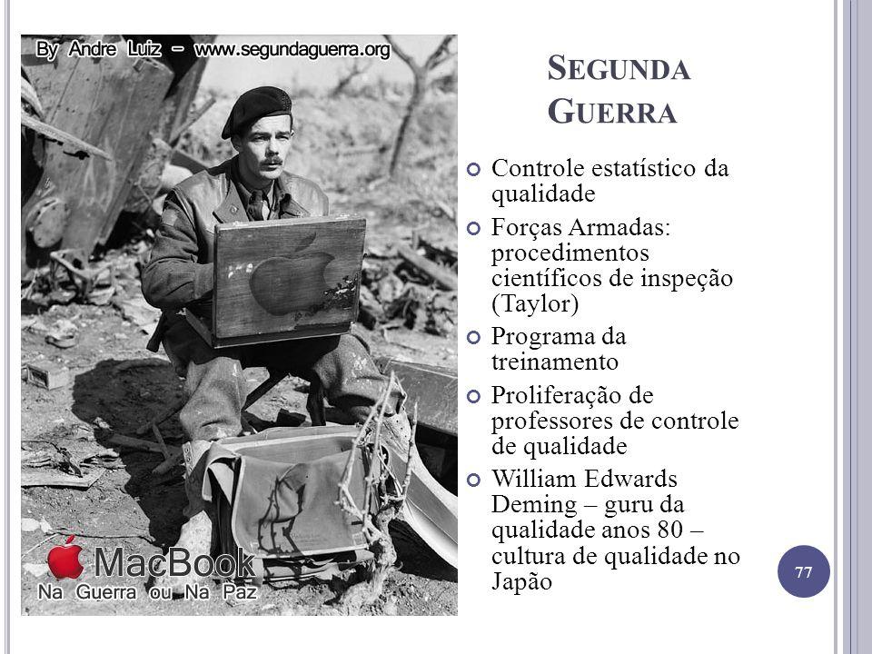 S EGUNDA G UERRA Controle estatístico da qualidade Forças Armadas: procedimentos científicos de inspeção (Taylor) Programa da treinamento Proliferação