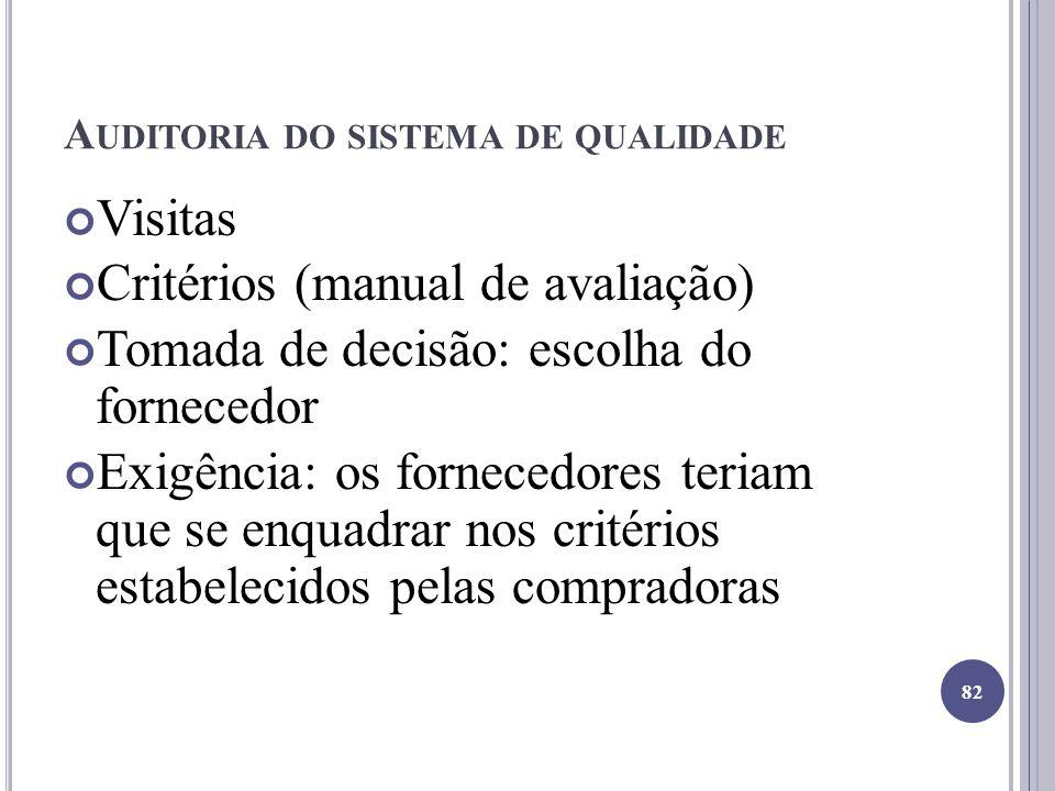 A UDITORIA DO SISTEMA DE QUALIDADE Visitas Critérios (manual de avaliação) Tomada de decisão: escolha do fornecedor Exigência: os fornecedores teriam