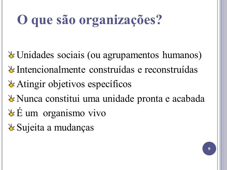 O que são organizações? Unidades sociais (ou agrupamentos humanos) Intencionalmente construídas e reconstruídas Atingir objetivos específicos Nunca co