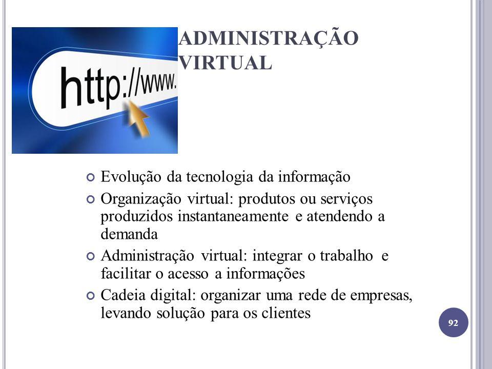 ADMINISTRAÇÃO VIRTUAL Evolução da tecnologia da informação Organização virtual: produtos ou serviços produzidos instantaneamente e atendendo a demanda