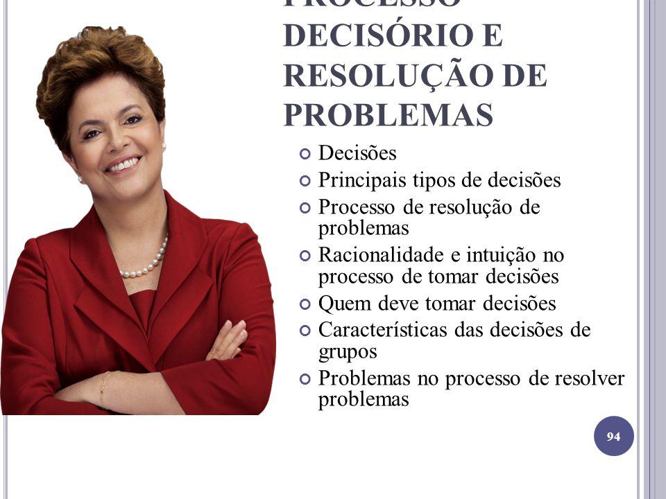 PROCESSO DECISÓRIO E RESOLUÇÃO DE PROBLEMAS Decisões Principais tipos de decisões Processo de resolução de problemas Racionalidade e intuição no processo de tomar decisões Quem deve tomar decisões Características das decisões de grupos Problemas no processo de resolver problemas 94