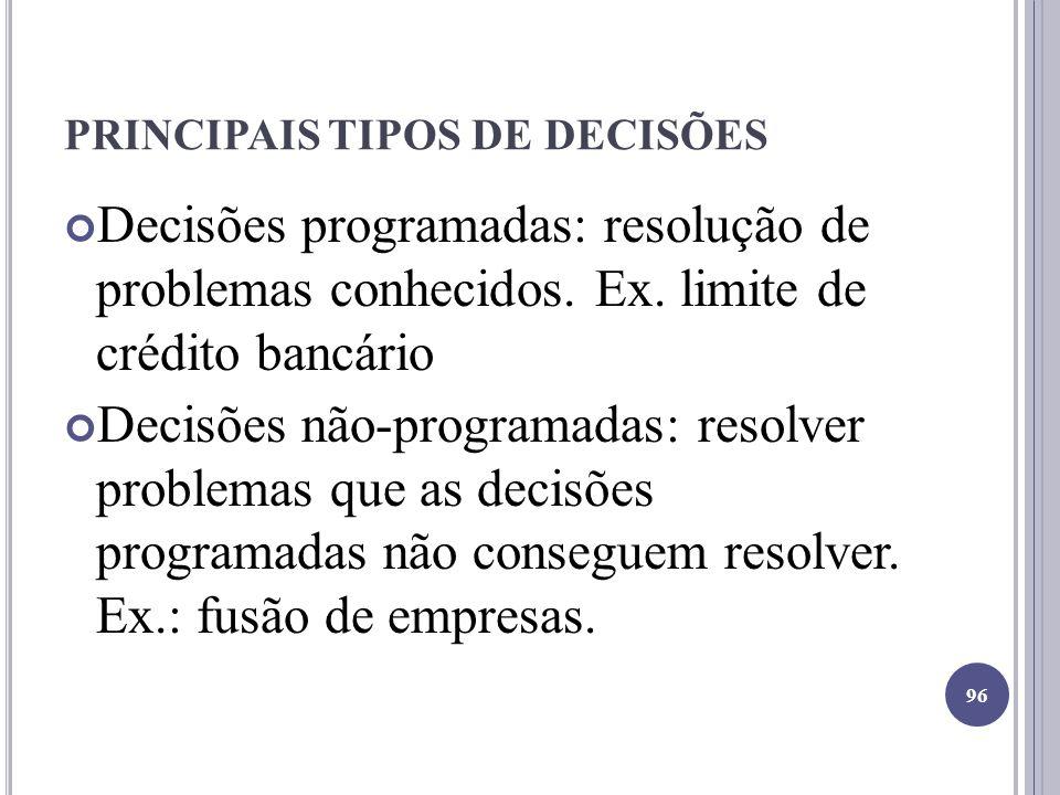 PRINCIPAIS TIPOS DE DECISÕES Decisões programadas: resolução de problemas conhecidos. Ex. limite de crédito bancário Decisões não-programadas: resolve