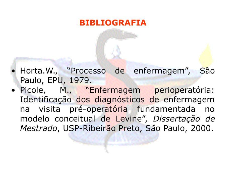 BIBLIOGRAFIA Horta.W., Processo de enfermagem, São Paulo, EPU, 1979. Picole, M., Enfermagem perioperatória: Identificação dos diagnósticos de enfermag