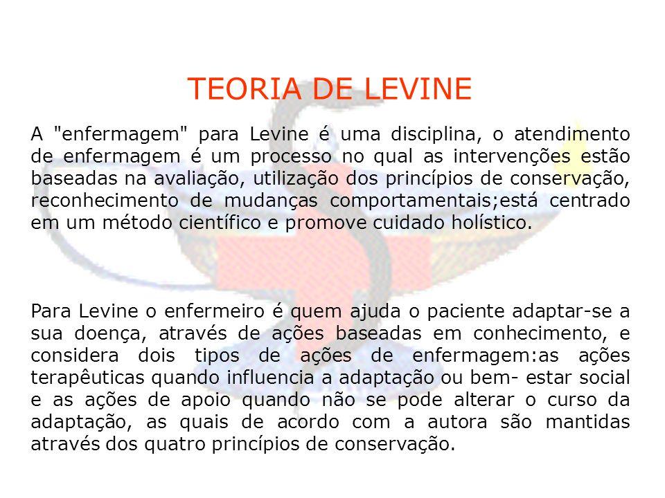 TEORIA DE LEVINE A