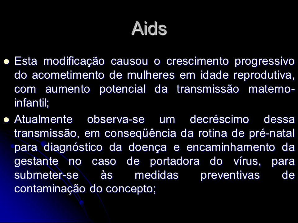 Aids Esta modificação causou o crescimento progressivo do acometimento de mulheres em idade reprodutiva, com aumento potencial da transmissão materno-