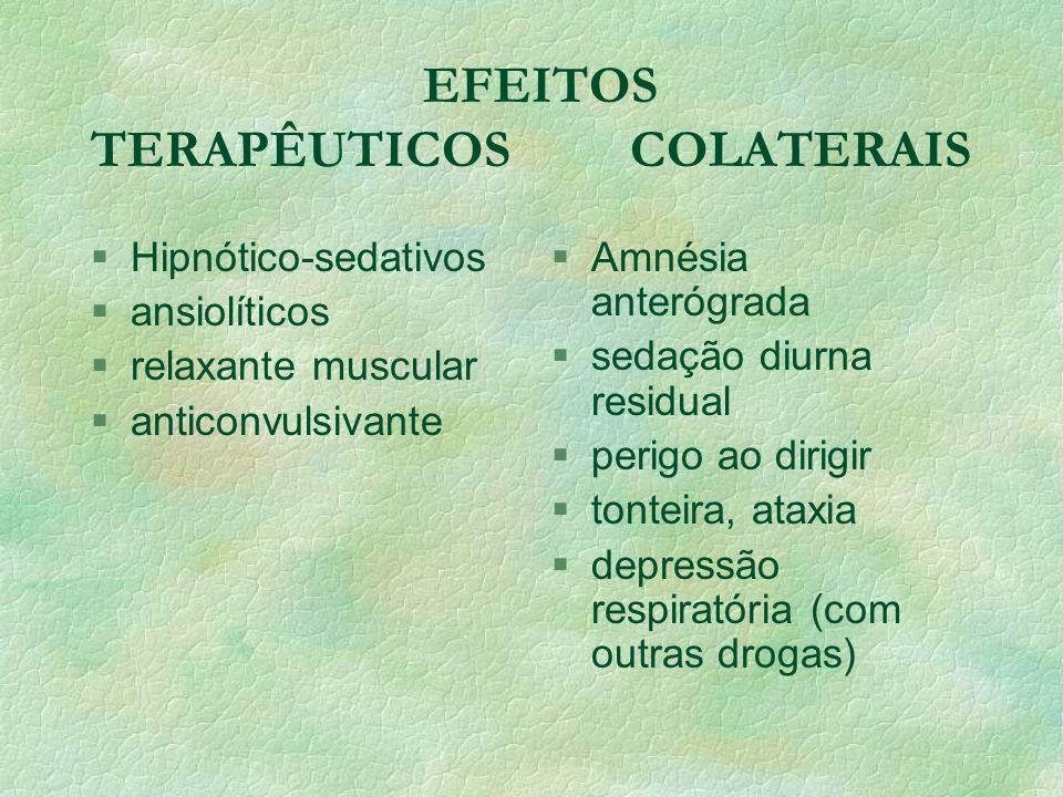 Absorção (TGI) Metabolização (Hepática) Circulação Tecidos Cerebrais Redistribuição (Tec. muscular e adiposo) Eliminação (Renal) Farmacocinética