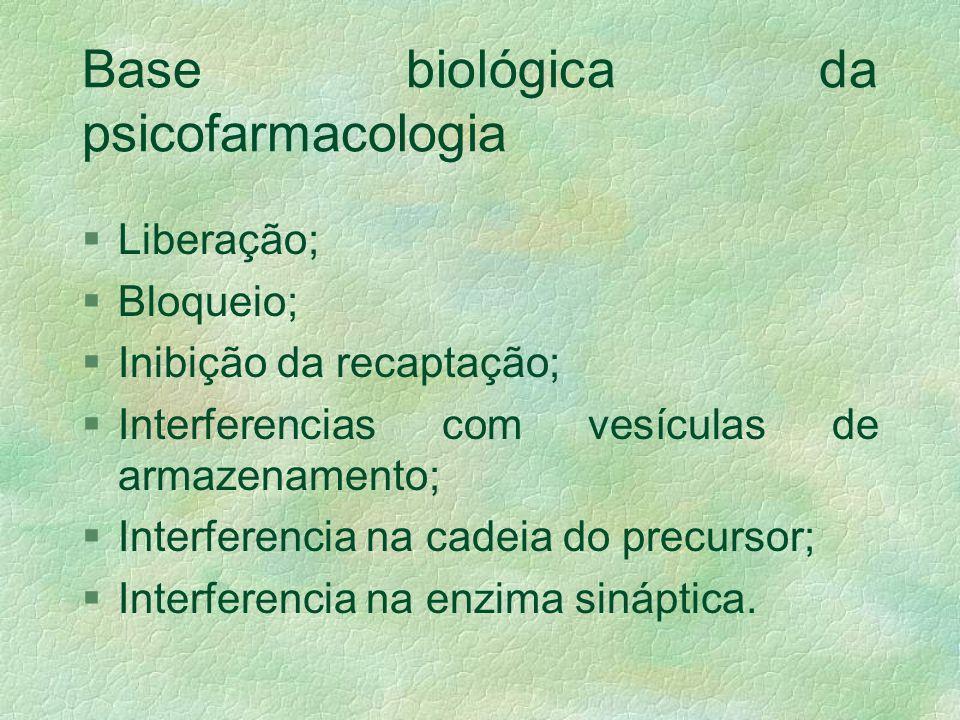 Base biológica da psicofarmacologia §Liberação; §Bloqueio; §Inibição da recaptação; §Interferencias com vesículas de armazenamento; §Interferencia na cadeia do precursor; §Interferencia na enzima sináptica.
