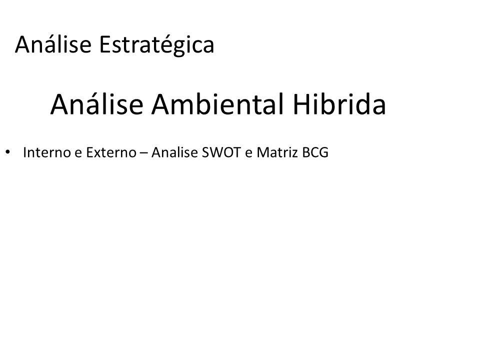 Análise Ambiental Hibrida Interno e Externo – Analise SWOT e Matriz BCG Análise Estratégica