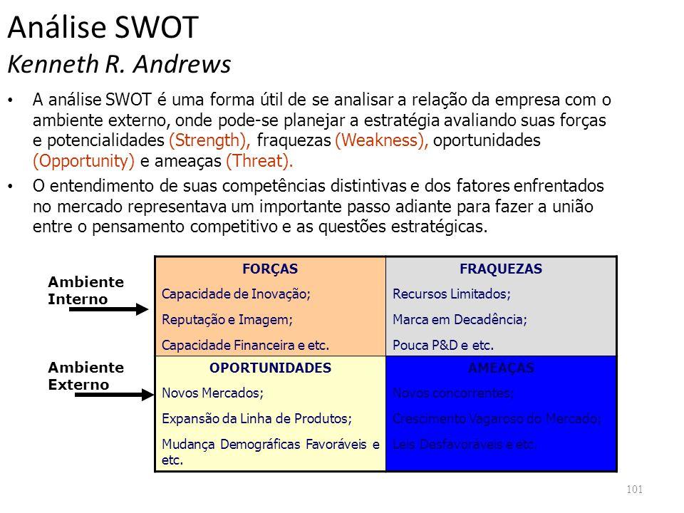 101 Análise SWOT Kenneth R. Andrews A análise SWOT é uma forma útil de se analisar a relação da empresa com o ambiente externo, onde pode-se planejar