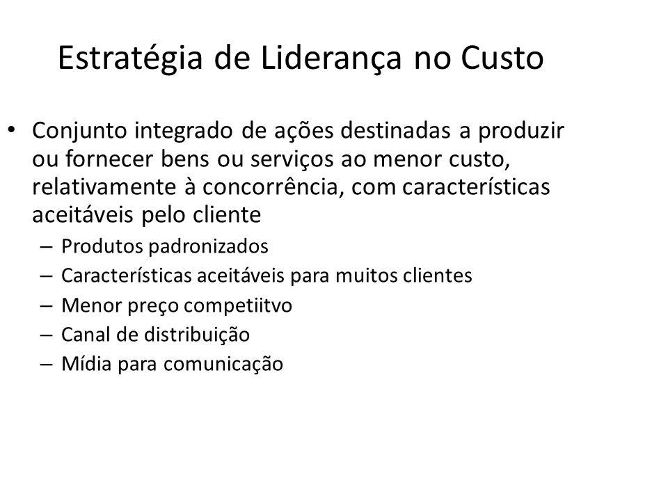 Estratégia de Liderança no Custo Conjunto integrado de ações destinadas a produzir ou fornecer bens ou serviços ao menor custo, relativamente à concor