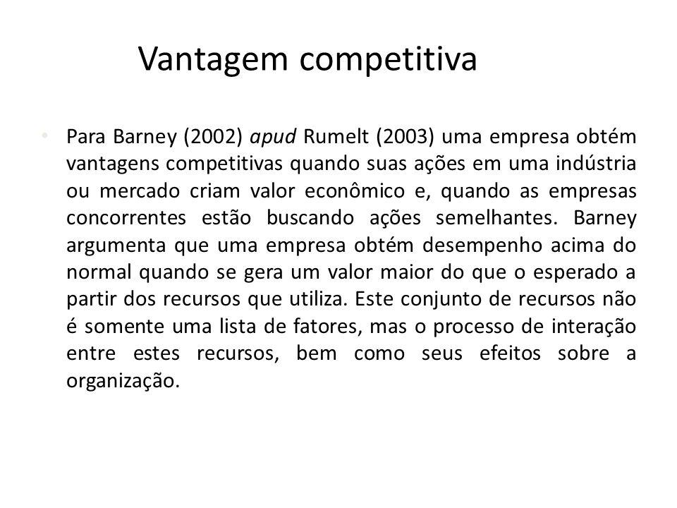 Para Barney (2002) apud Rumelt (2003) uma empresa obtém vantagens competitivas quando suas ações em uma indústria ou mercado criam valor econômico e,