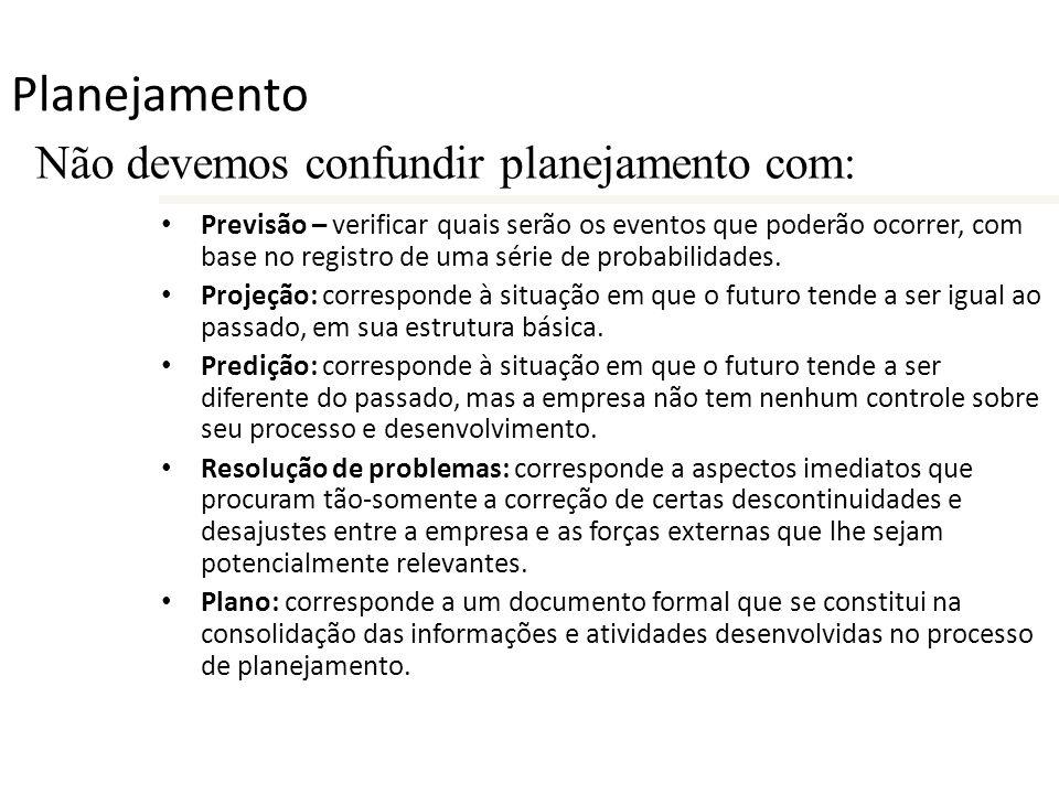 Planejamento Previsão – verificar quais serão os eventos que poderão ocorrer, com base no registro de uma série de probabilidades. Projeção: correspon