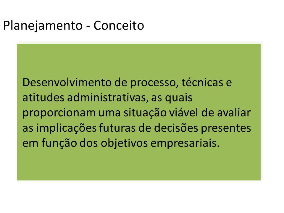Planejamento - Conceito Desenvolvimento de processo, técnicas e atitudes administrativas, as quais proporcionam uma situação viável de avaliar as impl