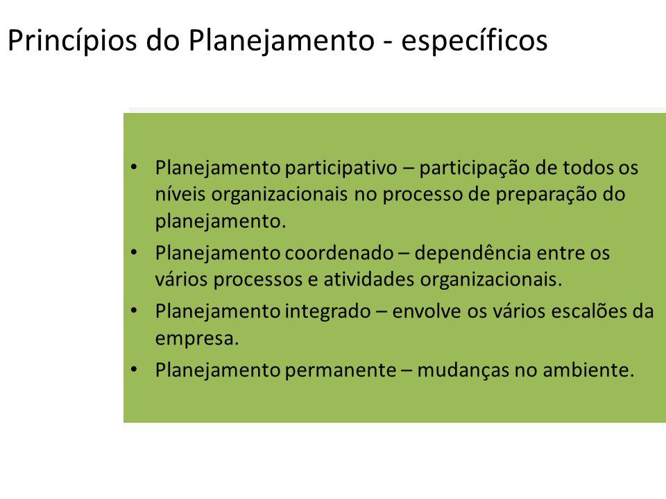 Princípios do Planejamento - específicos Planejamento participativo – participação de todos os níveis organizacionais no processo de preparação do pla