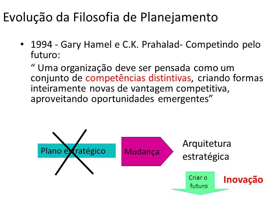 1994 - Gary Hamel e C.K. Prahalad- Competindo pelo futuro: Uma organização deve ser pensada como um conjunto de competências distintivas, criando form