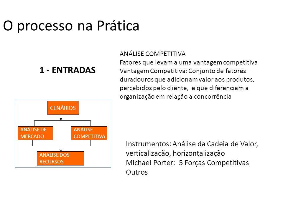 ANÁLISE DE MERCADO ANÁLISE COMPETITIVA ANALISE DOS RECURSOS CENÁRIOS ANÁLISE COMPETITIVA Fatores que levam a uma vantagem competitiva Vantagem Competi