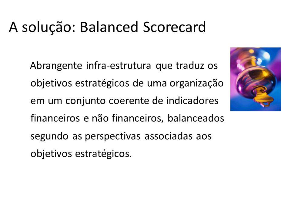 A solução: Balanced Scorecard Abrangente infra-estrutura que traduz os objetivos estratégicos de uma organização em um conjunto coerente de indicadore