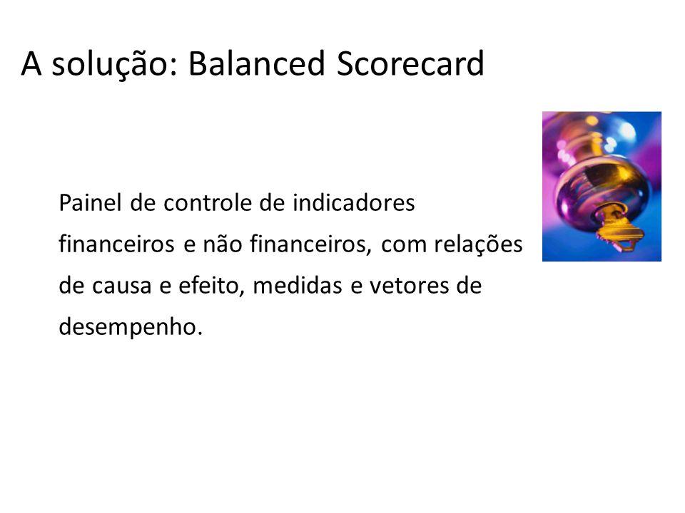 Painel de controle de indicadores financeiros e não financeiros, com relações de causa e efeito, medidas e vetores de desempenho. A solução: Balanced