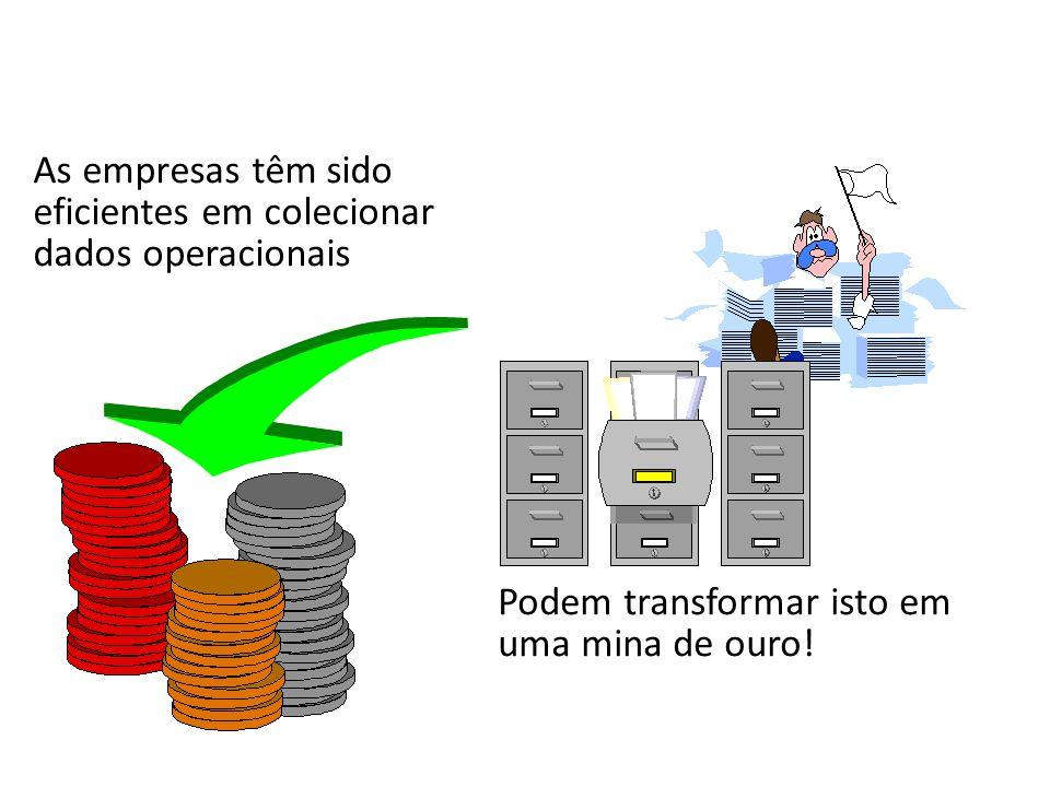 As empresas têm sido eficientes em colecionar dados operacionais Podem transformar isto em uma mina de ouro!